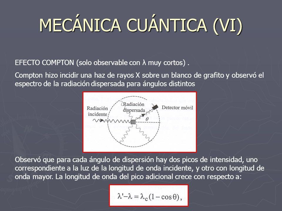 MECÁNICA CUÁNTICA (VI) EFECTO COMPTON (solo observable con λ muy cortos). Compton hizo incidir una haz de rayos X sobre un blanco de grafito y observó