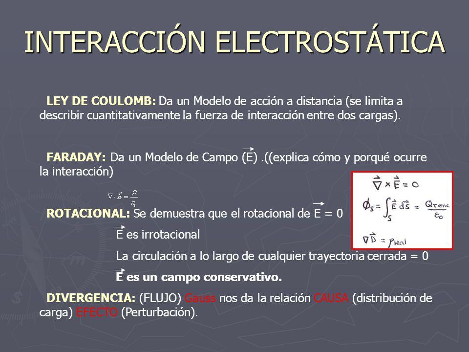 INTERACCIÓN ELECTROSTÁTICA LEY DE COULOMB: Da un Modelo de acción a distancia (se limita a describir cuantitativamente la fuerza de interacción entre
