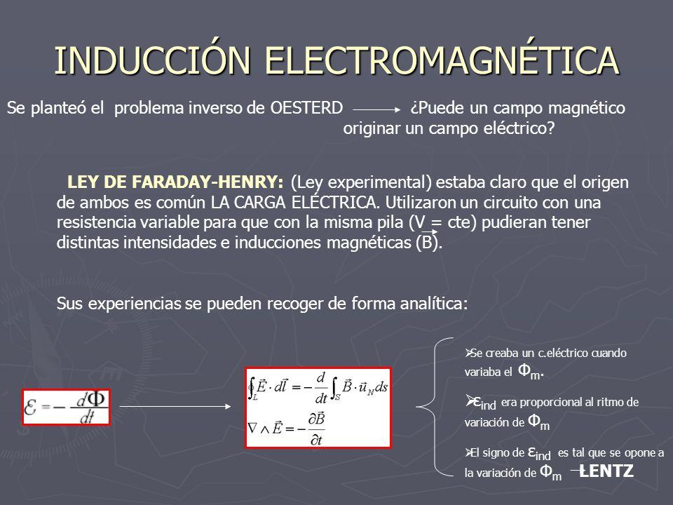 INDUCCIÓN ELECTROMAGNÉTICA Se planteó el problema inverso de OESTERD ¿Puede un campo magnético originar un campo eléctrico? LEY DE FARADAY-HENRY: (Ley