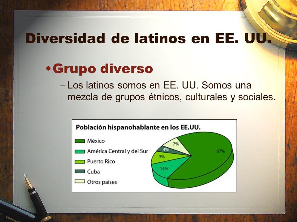 Diversidad de latinos en EE. UU. Grupo diverso –Los latinos somos en EE. UU. Somos una mezcla de grupos étnicos, culturales y sociales.
