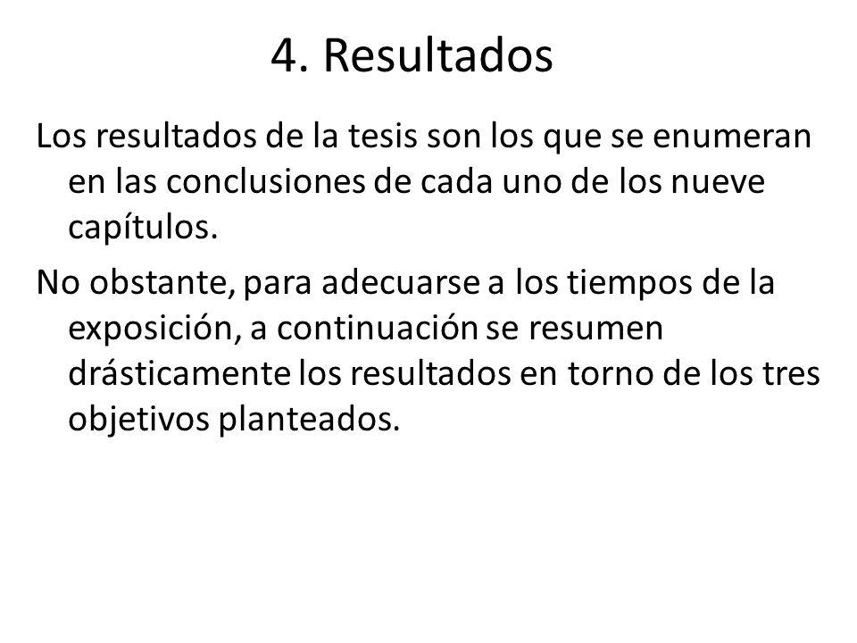 4. Resultados Los resultados de la tesis son los que se enumeran en las conclusiones de cada uno de los nueve capítulos. No obstante, para adecuarse a