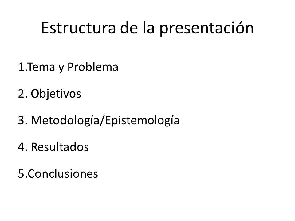 Estructura de la presentación 1.Tema y Problema 2. Objetivos 3. Metodología/Epistemología 4. Resultados 5.Conclusiones