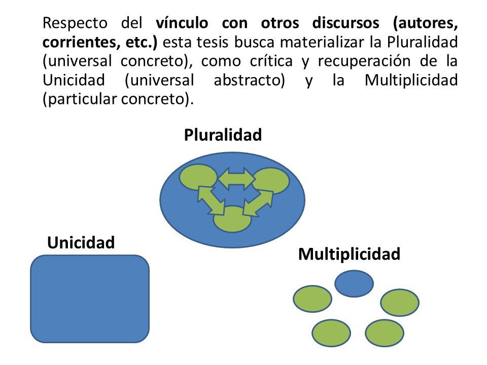 Respecto del vínculo con otros discursos (autores, corrientes, etc.) esta tesis busca materializar la Pluralidad (universal concreto), como crítica y