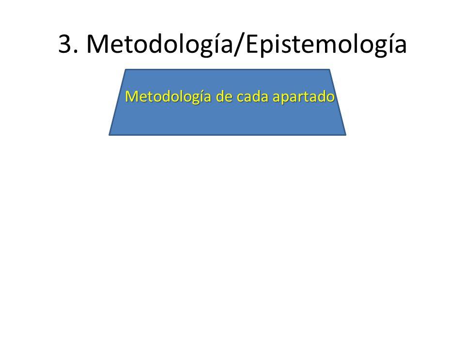 3. Metodología/Epistemología Metodología de cada apartado