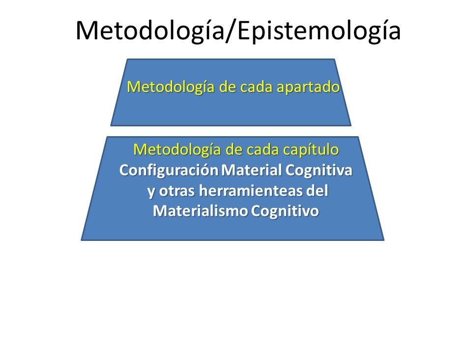 Metodología/Epistemología Metodología de cada apartado Metodología de cada capítulo Configuración Material Cognitiva y otras herramienteas del Materia
