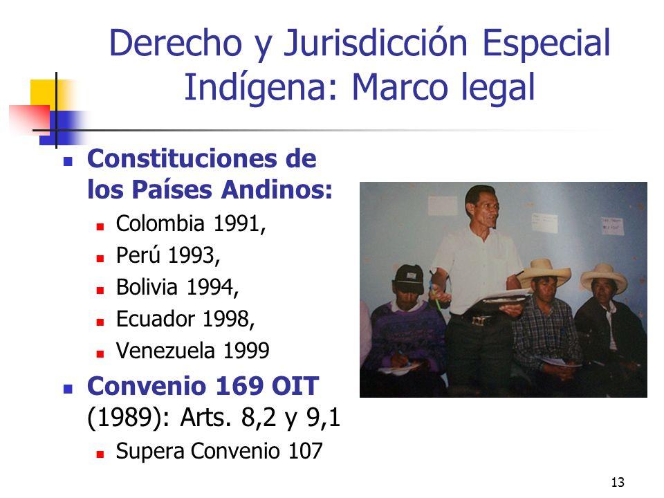 13 Derecho y Jurisdicción Especial Indígena: Marco legal Constituciones de los Países Andinos: Colombia 1991, Perú 1993, Bolivia 1994, Ecuador 1998, V