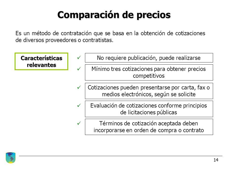 Es un método de contratación que se basa en la obtención de cotizaciones de diversos proveedores o contratistas. Características relevantes No requier