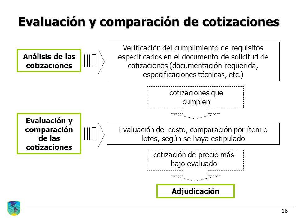 Evaluación y comparación de cotizaciones Análisis de las cotizaciones Verificación del cumplimiento de requisitos especificados en el documento de sol