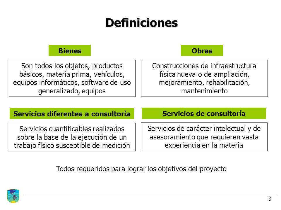 3 Definiciones Bienes Son todos los objetos, productos básicos, materia prima, vehículos, equipos informáticos, software de uso generalizado, equipos