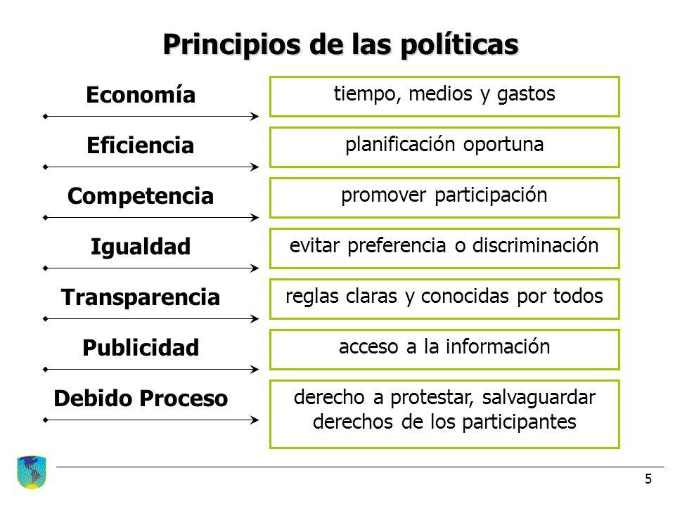 5 Principios de las políticas Economía tiempo, medios y gastos Eficiencia Competencia Igualdad Transparencia Debido Proceso Publicidad planificación o