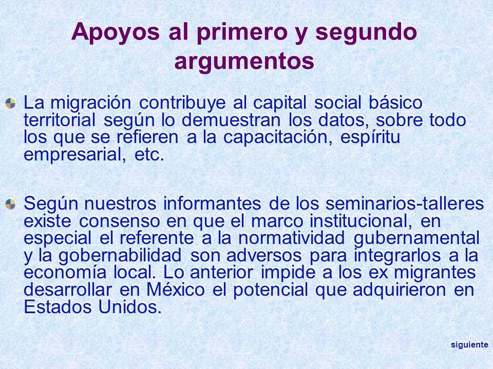 Apoyos al primero y segundo argumentos La migración contribuye al capital social básico territorial según lo demuestran los datos, sobre todo los que