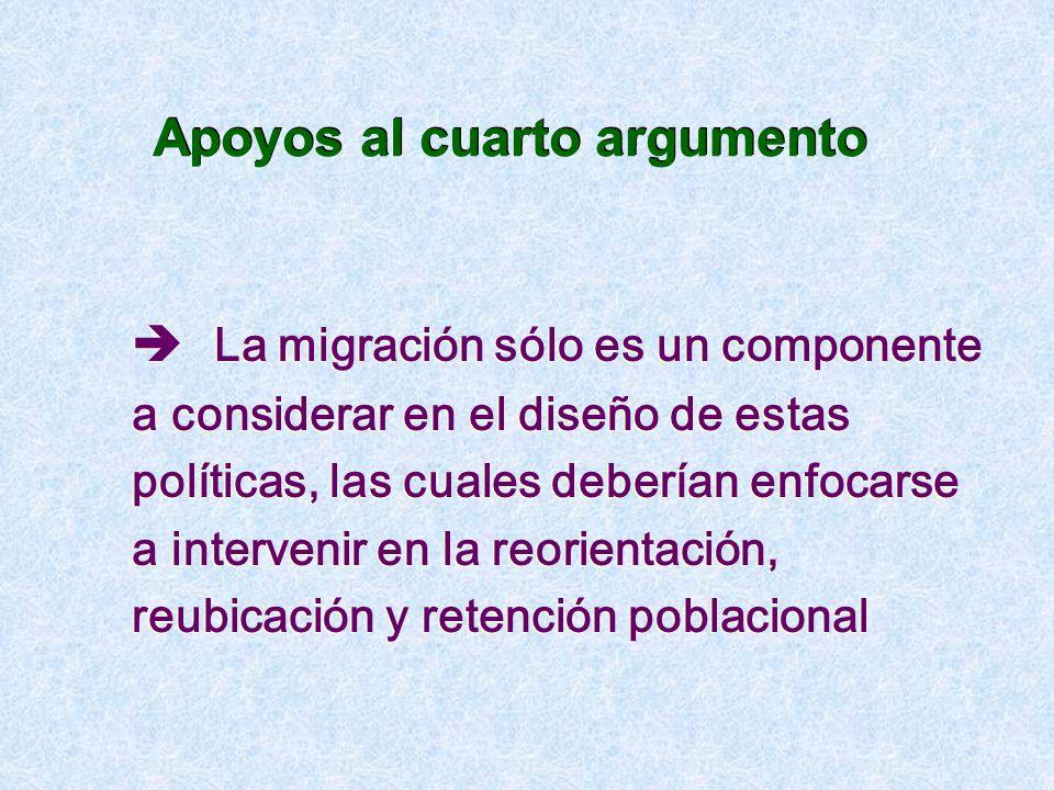 Apoyos al cuarto argumento La migración sólo es un componente a considerar en el diseño de estas políticas, las cuales deberían enfocarse a intervenir