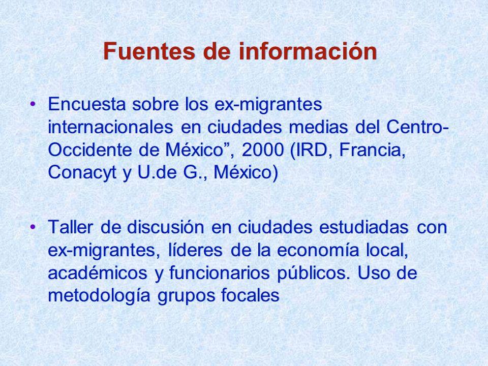 Fuentes de información Encuesta sobre los ex-migrantes internacionales en ciudades medias del Centro- Occidente de México, 2000 (IRD, Francia, Conacyt