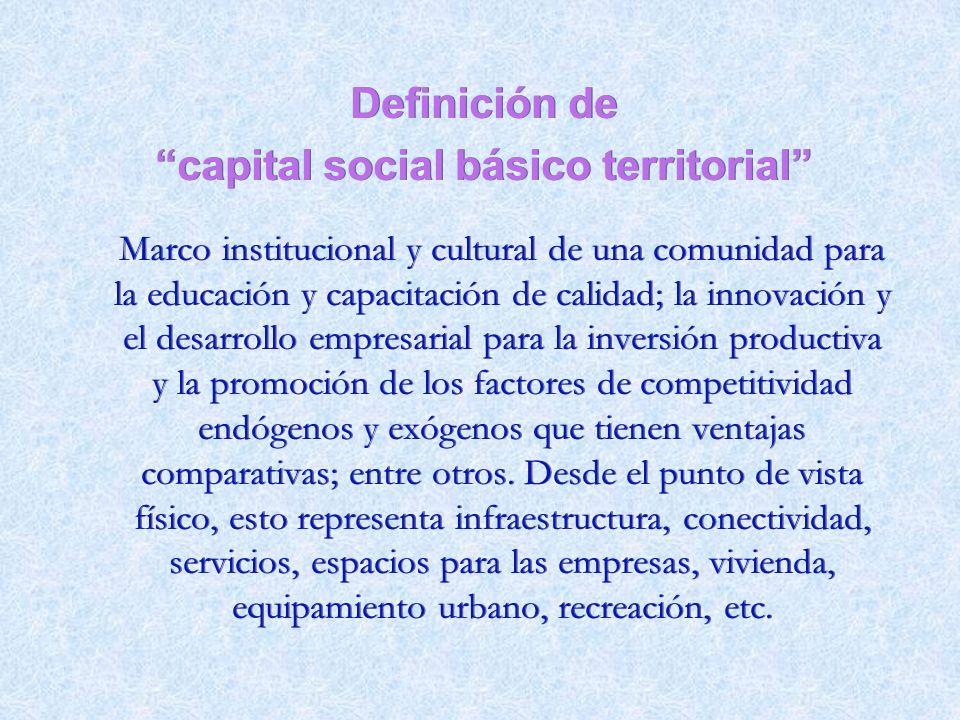Definición de capital social básico territorial Marco institucional y cultural de una comunidad para la educación y capacitación de calidad; la innova