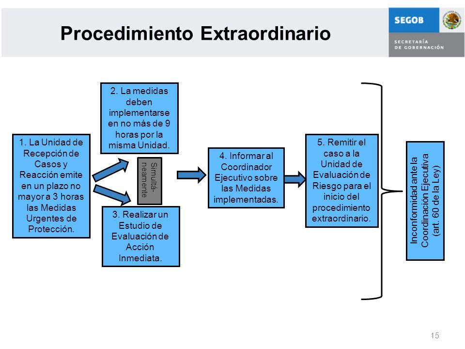 15 Procedimiento Extraordinario 1. La Unidad de Recepción de Casos y Reacción emite en un plazo no mayor a 3 horas las Medidas Urgentes de Protección.