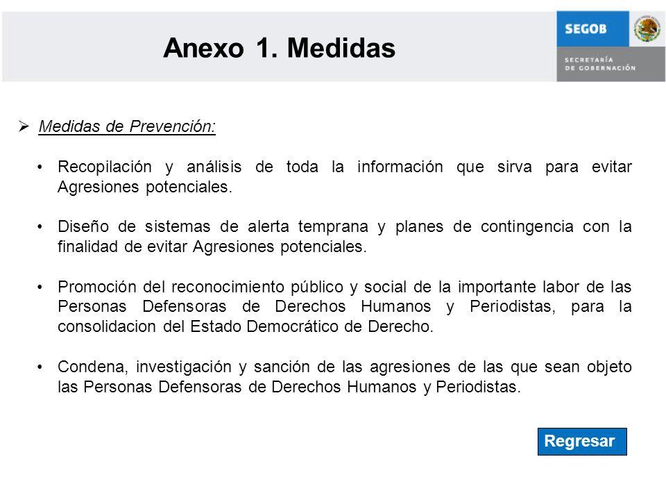 Anexo 1. Medidas Medidas de Prevención: Recopilación y análisis de toda la información que sirva para evitar Agresiones potenciales. Diseño de sistema