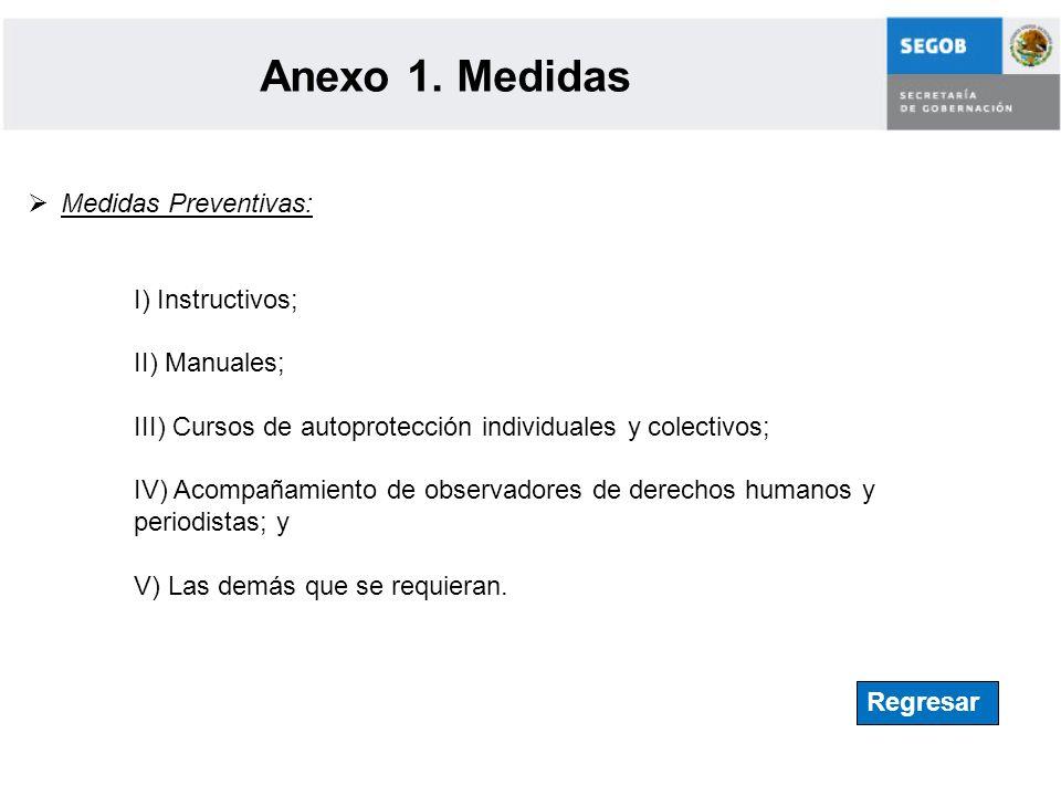 Anexo 1. Medidas Medidas Preventivas: I) Instructivos; II) Manuales; III) Cursos de autoprotección individuales y colectivos; IV) Acompañamiento de ob