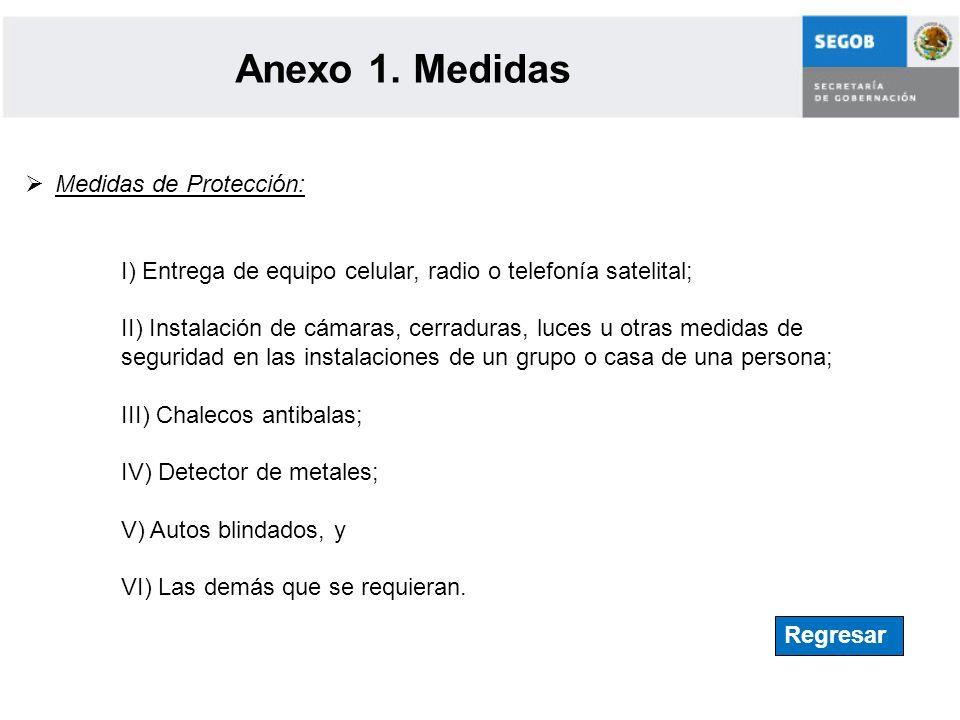 Anexo 1. Medidas Medidas de Protección: I) Entrega de equipo celular, radio o telefonía satelital; II) Instalación de cámaras, cerraduras, luces u otr