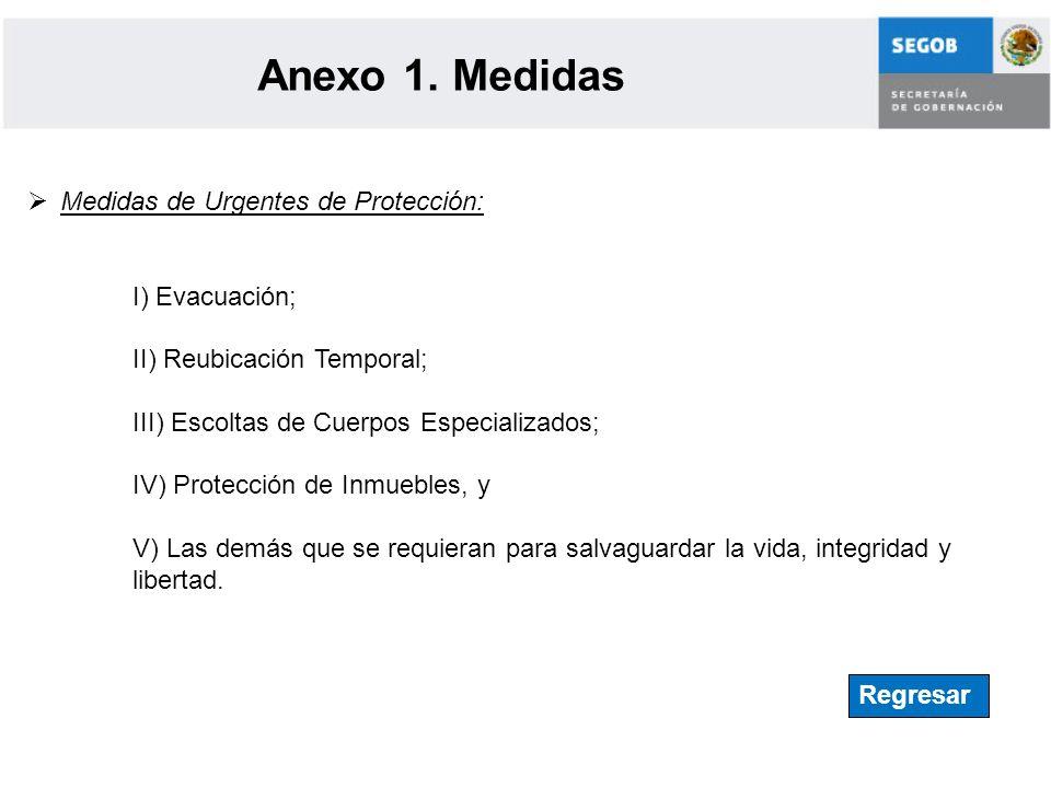 Anexo 1. Medidas Medidas de Urgentes de Protección: I) Evacuación; II) Reubicación Temporal; III) Escoltas de Cuerpos Especializados; IV) Protección d