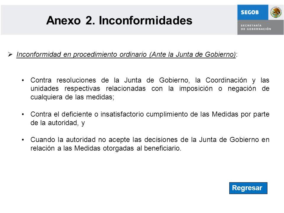 Anexo 2. Inconformidades Inconformidad en procedimiento ordinario (Ante la Junta de Gobierno): Contra resoluciones de la Junta de Gobierno, la Coordin