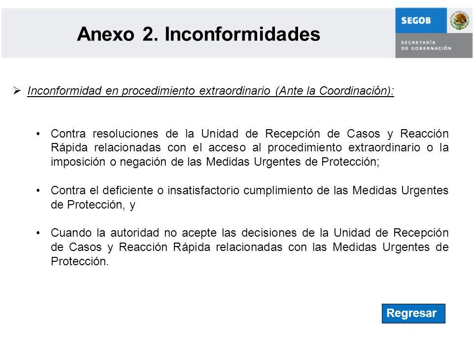 Anexo 2. Inconformidades Inconformidad en procedimiento extraordinario (Ante la Coordinación): Contra resoluciones de la Unidad de Recepción de Casos