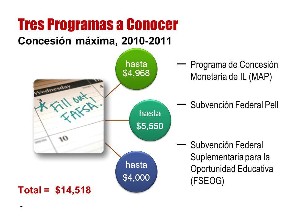 Concesión máxima, 2010-2011 Total = $14,518 Tres Programas a Conocer * hasta $4,968 hasta $5,550 hasta $4,000 Programa de Concesión Monetaria de IL (MAP) Subvención Federal Pell Subvención Federal Suplementaria para la Oportunidad Educativa (FSEOG)