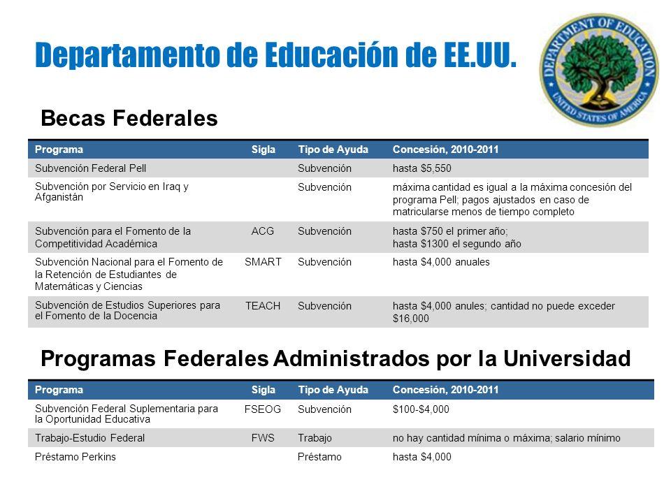 Becas Federales Departamento de Educación de EE.UU.