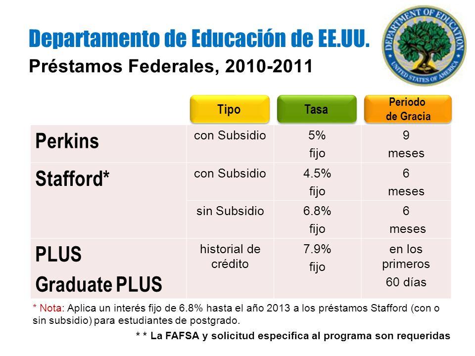 Préstamos Federales, 2010-2011 Departamento de Educación de EE.UU.