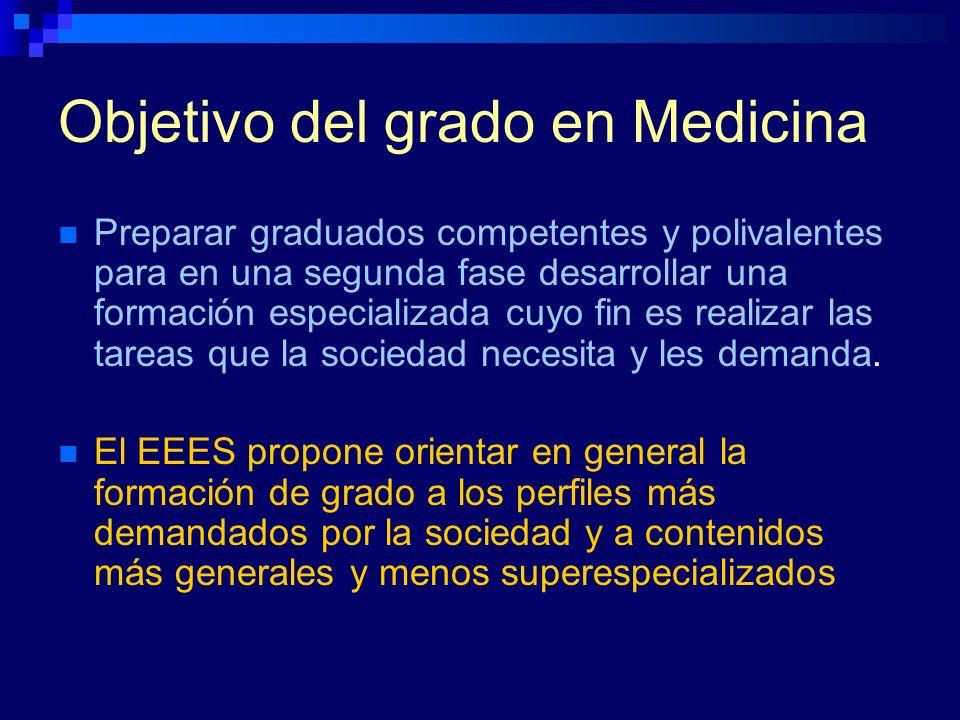 LOS VALORES PROFESIONALES COMPETENCIAS ESENCIALES: La comunicación El razonamiento clínico La gestión de la atención La bioética COMPETENCIAS RELACIONADAS CON LA ATENCION AL INDIVIDUO: Abordaje de necesidades y problemas de salud (22) Abordaje de grupos poblacionales y grupos con factores de riesgo (11) COMPETENCIAS RELACIONADAS CON ATENCION A LA FAMILIA COMPETENCIAS RELACIONADAS CON ATENCION A LA COMUNIDAD COMPETENCIAS RELACIONADAS CON FORMACION, DOCENCIA E INVESTIGACION PROGRAMA PROGRAMA MFyC MEDICINA FAMILIAR Y COMUNITARIA