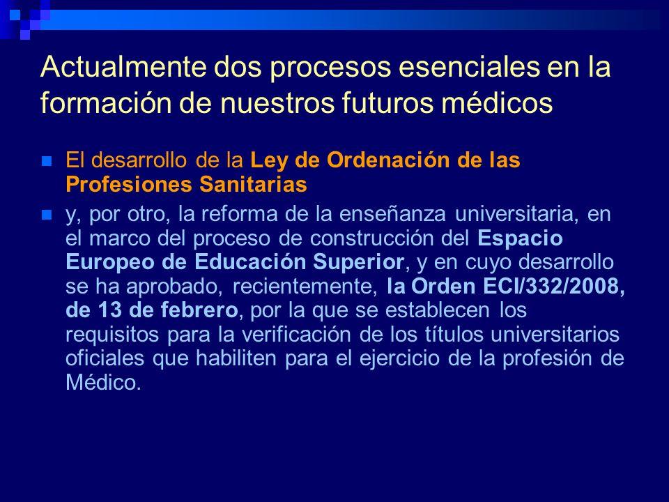 DATOS Y CIFRAS DE LA MEDICINA DE FAMILIA y LA DOCENCIA 42% de médicos del Sistema Sanitario son Médicos de familia 20.000 médicos de familia especialistas por vía MIR 93 Unidades Docentes de Medicina de Familia (MFyC) 2.900 MF tutores acreditados por MSC para la docencia MIR 734 centros de salud acreditados para docencia postgrado 1 asignatura troncal (Barcelona); 2 obligatorias (Sevilla y Albacete) 8 optativas 124 centros de salud universitarios 135 profesores asociados en formación pregrado