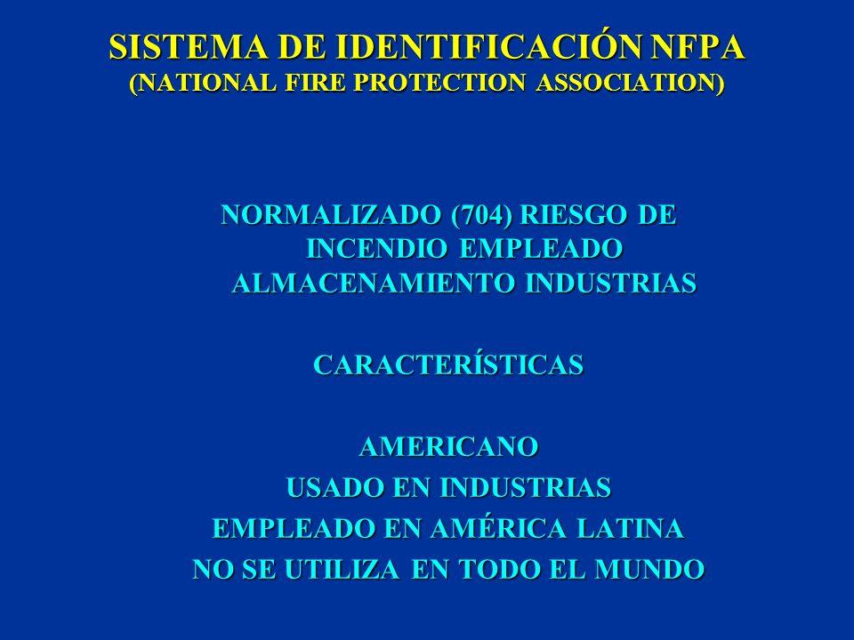 IDENTIFICACIÓN DE MATERIALES PELIGROSOS IDENTIFICACIÓN DE MATERIALES PELIGROSOS BASADO EN: SÍMBOLOSFORMASCOLORESNÚMEROS