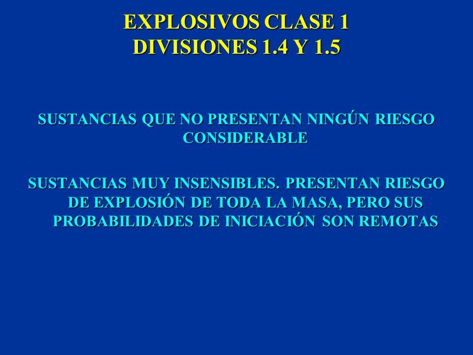 EXPLOSIVOS CLASE 1 DIVISIÓN 1.3 SUSTANCIAS QUE PRESENTAN RIESGO DE INCENDIO Y DE QUE SE PRODUZCAN PEQUEÑOS EFECTOS DE ONDA DE CHOQUE O PROYECCIÓN, PER