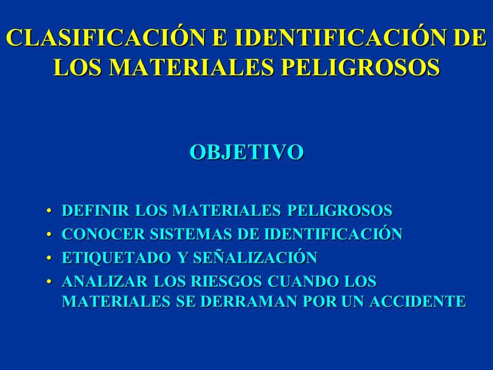 CURSO MANEJO DE EMERGENCIAS QUÍMICAS OBJETIVO CAPACITAR CONTRAPARTES NACIONALES CAPACITAR CONTRAPARTES NACIONALES IDENTIFICAR RESPONSABILIDADES EN LAS