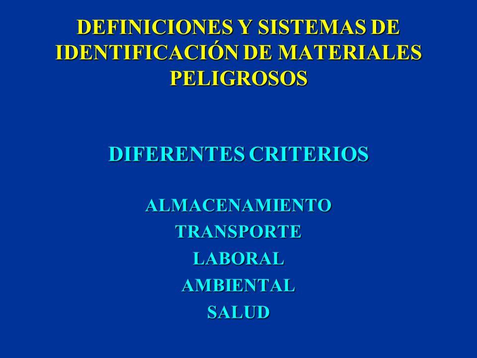 CLASIFICACIÓN E IDENTIFICACIÓN DE LOS MATERIALES PELIGROSOS OBJETIVO DEFINIR LOS MATERIALES PELIGROSOSDEFINIR LOS MATERIALES PELIGROSOS CONOCER SISTEM
