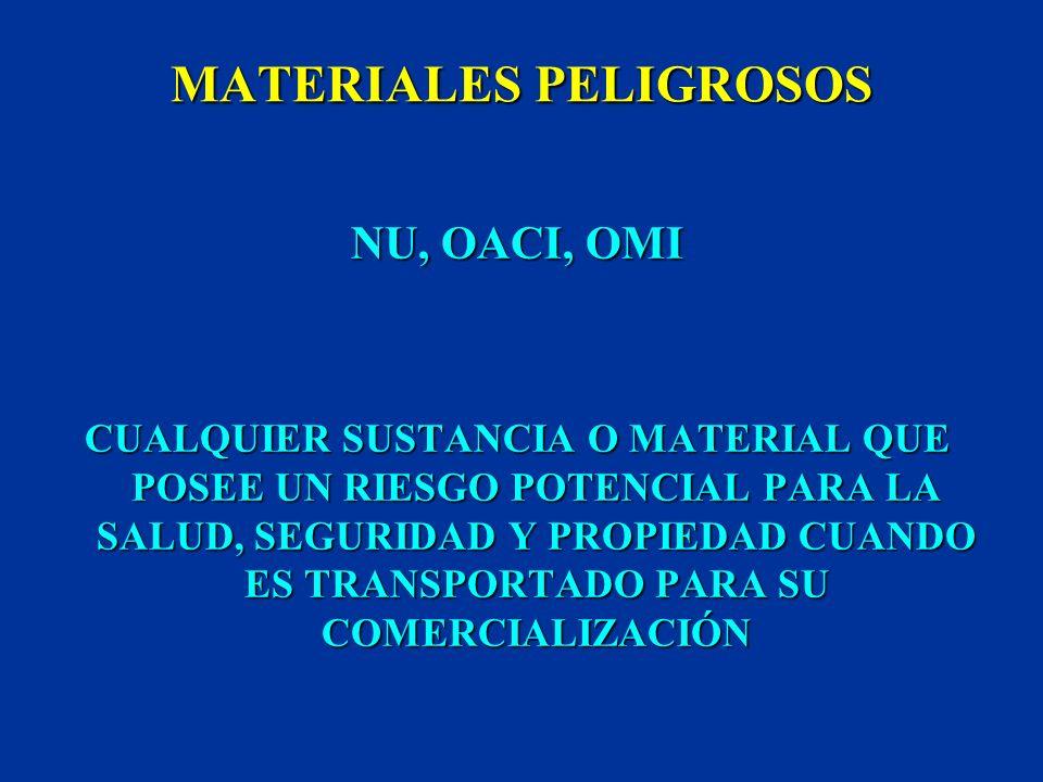 DEFINICIONES Y SISTEMAS DE IDENTIFICACIÓN DE MATERIALES PELIGROSOS DIFERENTES CRITERIOS ALMACENAMIENTOTRANSPORTELABORALAMBIENTALSALUD