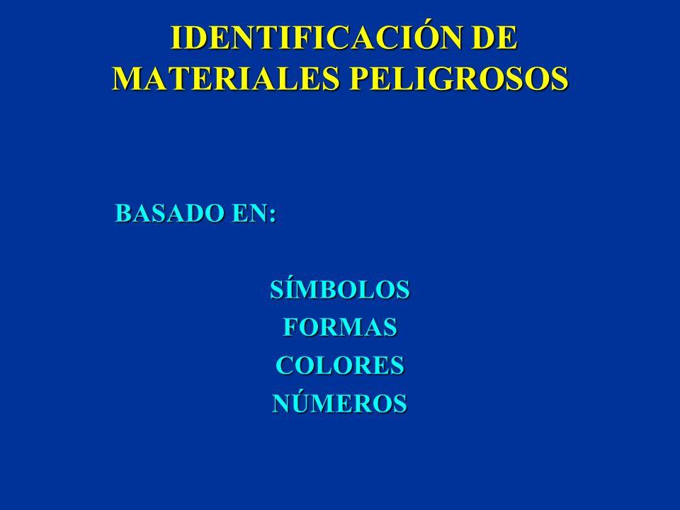 IDENTIFICACIÓN DE MATERIALES PELIGROSOS IDENTIFICACIÓN DE MATERIALES PELIGROSOS LOS PRINCIPALES SISTEMAS SON: TRANSPORTENU/OMI/OACI TRANSPORTENU/OMI/O