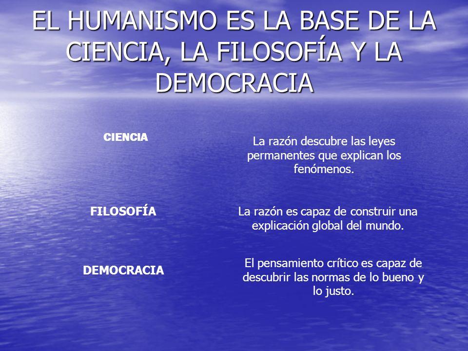 EL HUMANISMO ES LA BASE DE LA CIENCIA, LA FILOSOFÍA Y LA DEMOCRACIA CIENCIA La razón descubre las leyes permanentes que explican los fenómenos. FILOSO