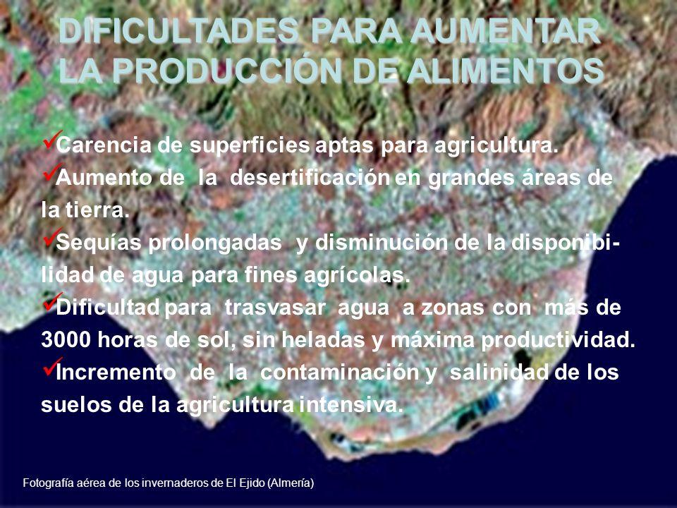 DIFICULTADES PARA AUMENTAR LA PRODUCCIÓN DE ALIMENTOS Carencia de superficies aptas para agricultura. Aumento de la desertificación en grandes áreas d