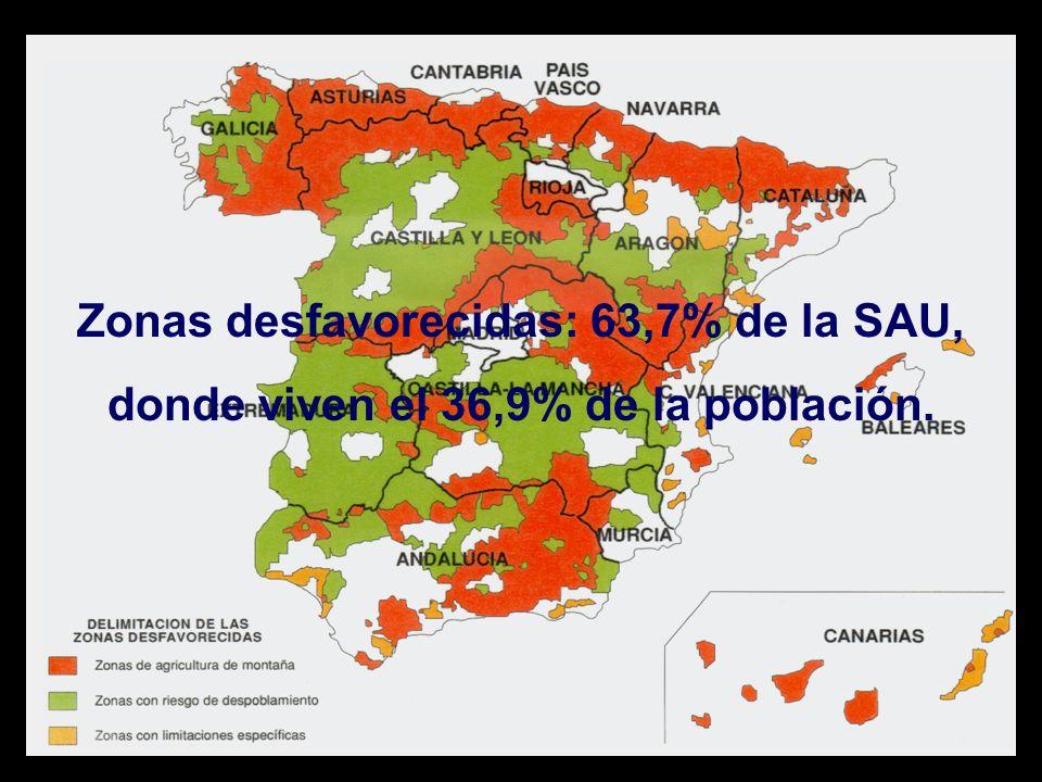 Zonas desfavorecidas: 63,7% de la SAU, donde viven el 36,9% de la población.
