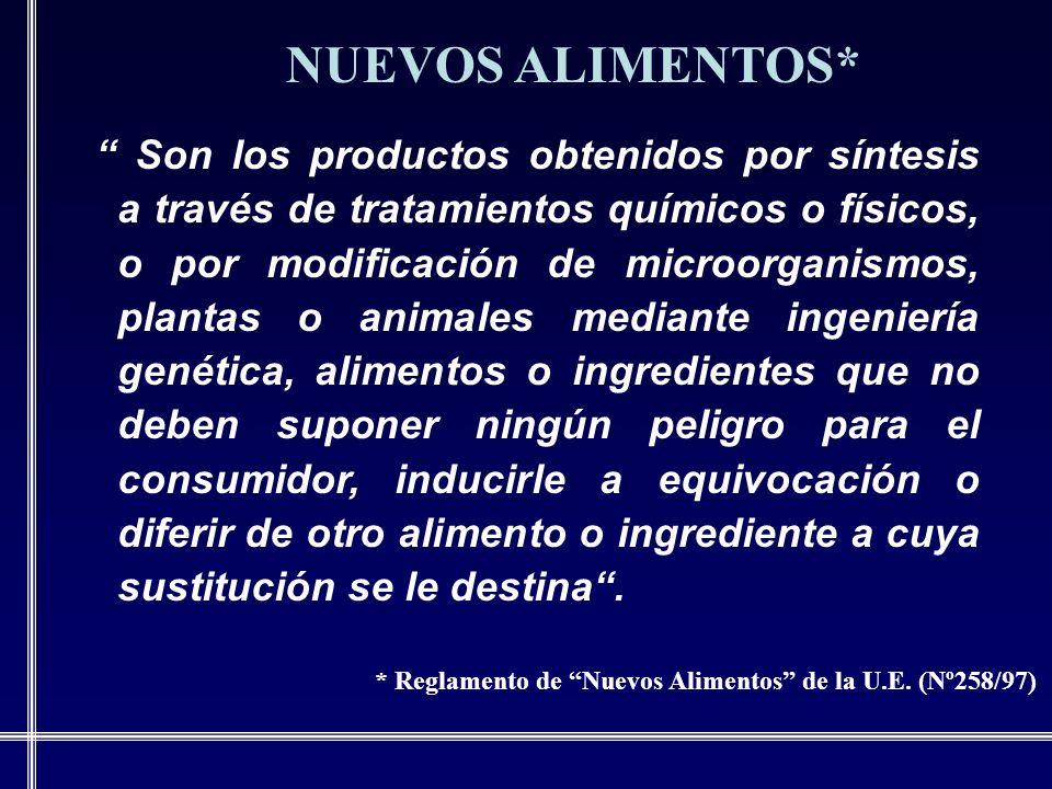 Son los productos obtenidos por síntesis a través de tratamientos químicos o físicos, o por modificación de microorganismos, plantas o animales median
