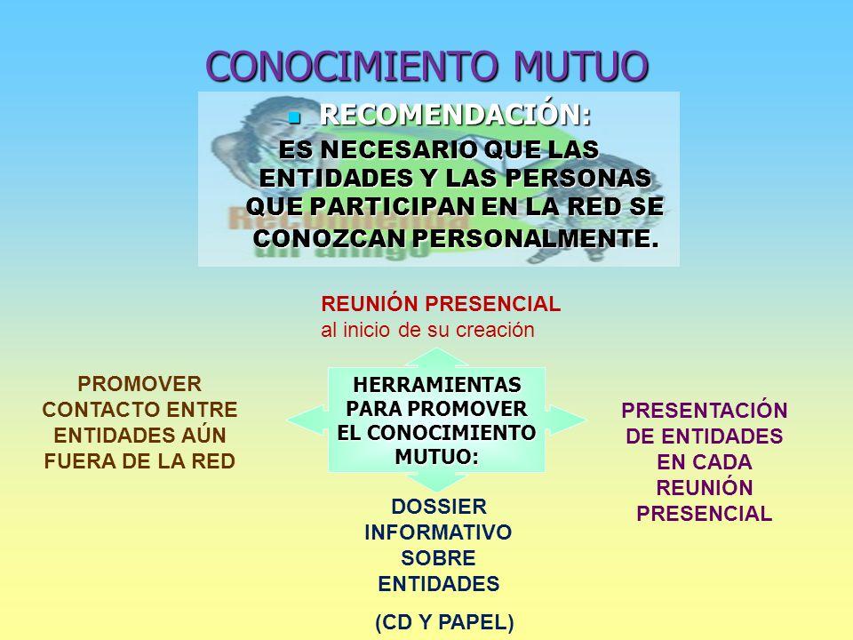 CONOCIMIENTO MUTUO RECOMENDACIÓN: RECOMENDACIÓN: ES NECESARIO QUE LAS ENTIDADES Y LAS PERSONAS QUE PARTICIPAN EN LA RED SE CONOZCAN PERSONALMENTE.