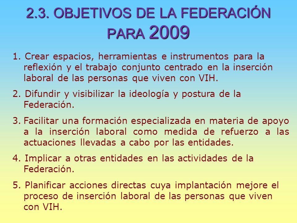 2.3. OBJETIVOS DE LA FEDERACIÓN PARA 2009 1.
