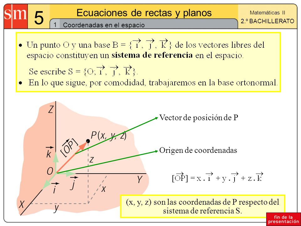 1 5 Ecuaciones de rectas y planos Matemáticas II 2.º BACHILLERATO Coordenadas en el espacio (x, y, z) son las coordenadas de P respecto del sistema de
