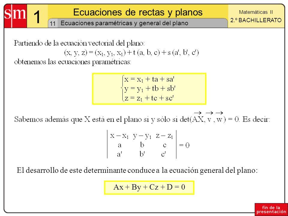 11 1 Ecuaciones de rectas y planos Matemáticas II 2.º BACHILLERATO Ecuaciones paramétricas y general del plano El desarrollo de este determinante cond