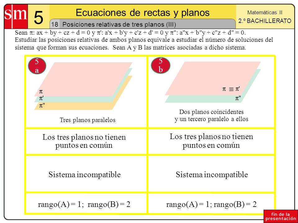 18 5 Ecuaciones de rectas y planos Matemáticas II 2.º BACHILLERATO Posiciones relativas de tres planos (III) Los tres planos no tienen puntos en común