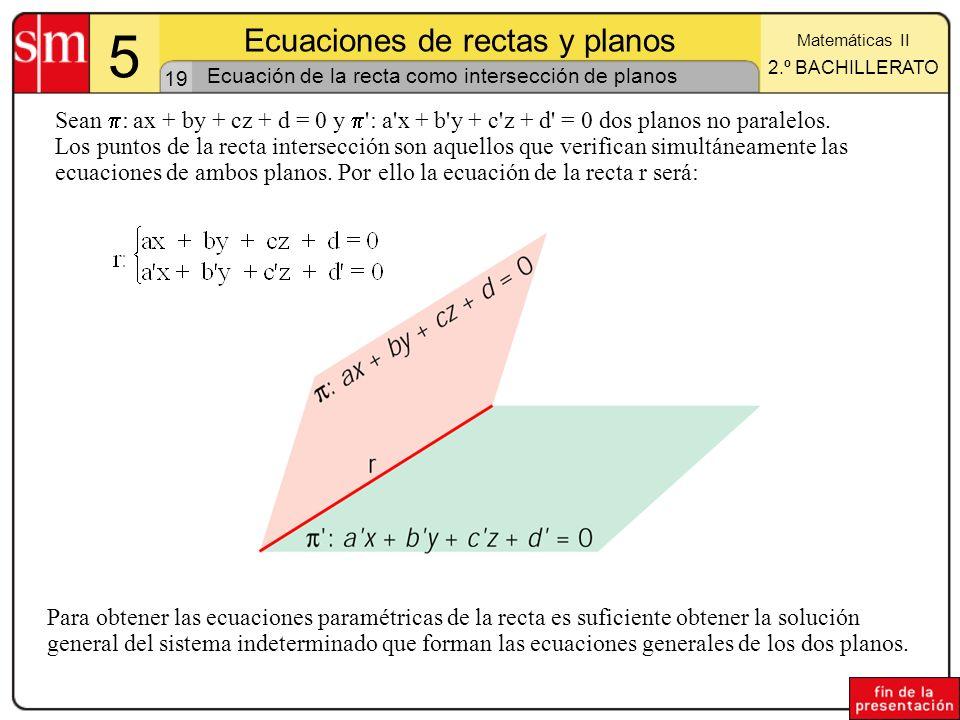 19 5 Ecuaciones de rectas y planos Matemáticas II 2.º BACHILLERATO Ecuación de la recta como intersección de planos Sean : ax + by + cz + d = 0 y ': a