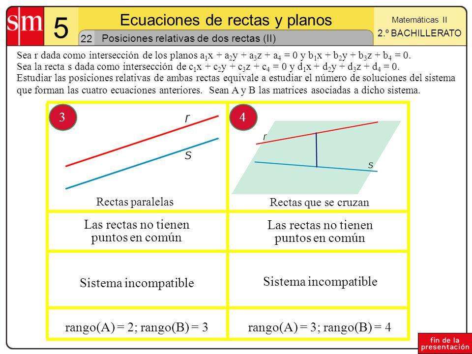 22 5 Ecuaciones de rectas y planos Matemáticas II 2.º BACHILLERATO Posiciones relativas de dos rectas (II) Sea r dada como intersección de los planos