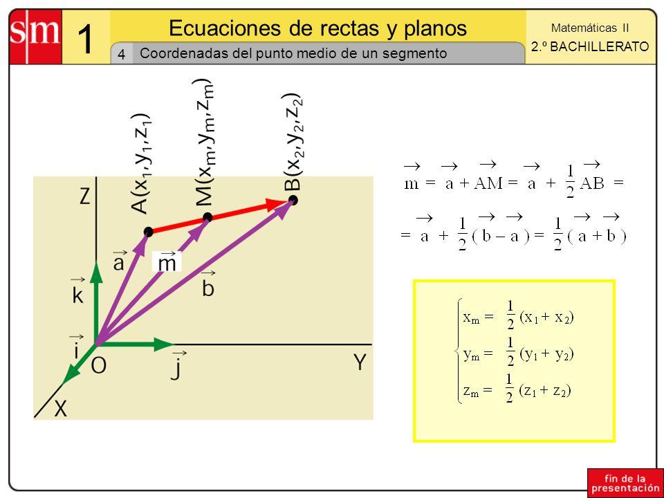 5 5 Ecuaciones de rectas y planos Matemáticas II 2.º BACHILLERATO Determinación de una recta.