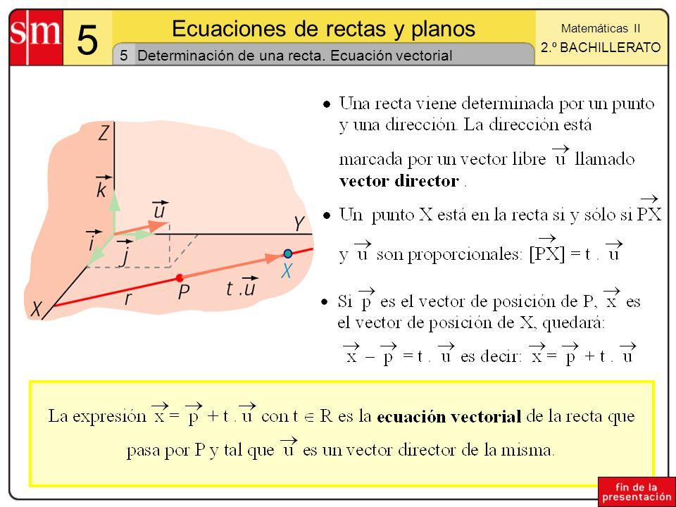 5 5 Ecuaciones de rectas y planos Matemáticas II 2.º BACHILLERATO Determinación de una recta. Ecuación vectorial