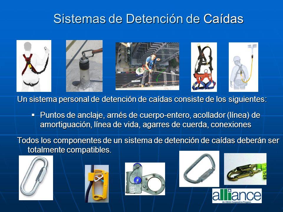 Sistemas de Detención de Caídas Un sistema personal de detención de caídas consiste de los siguientes: Puntos de anclaje, arnés de cuerpo-entero, acol